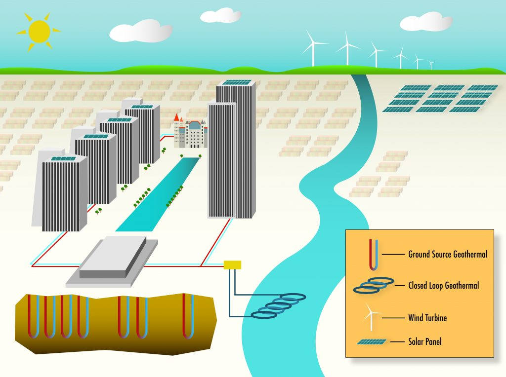 Schematic of how renewables could fuel Empire State Plaza to protect communities and our climate.